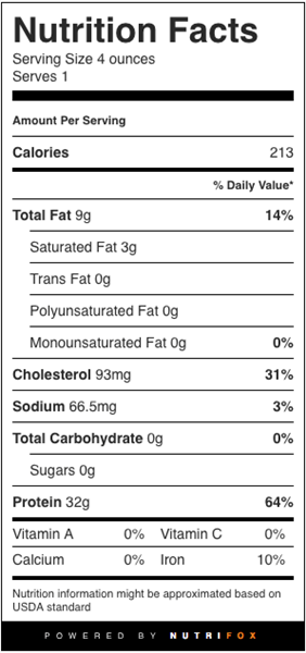 Filet Mignon nutrition facts